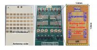 Figure 3. Chip micrograph of 4x8 phased-array relay module implemented by 65-nm CMOS