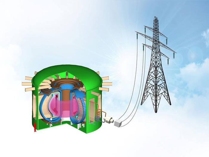 U.S. Researchers Simulate Compact Fusion Power Plant Concept