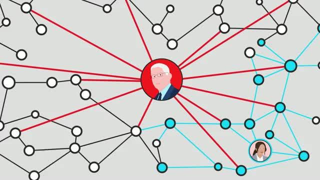 Social influence in networks