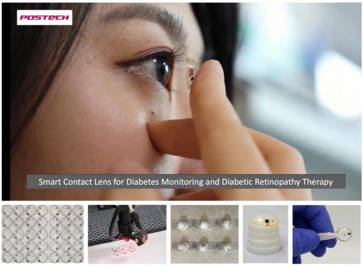 Wireless Smart Contact Lenses