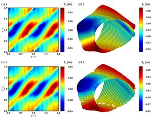 Novel Permanent Magnet Design Methods for Quasi-axisymmetric Stellarator