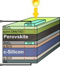 Monolithic Perovskite/Silicon Tandem Solar Cell Achieves Record Efficiency (2 of 2)