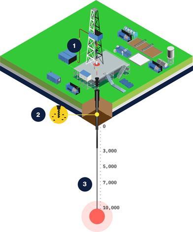 Quaise Inc. Drilling Rig
