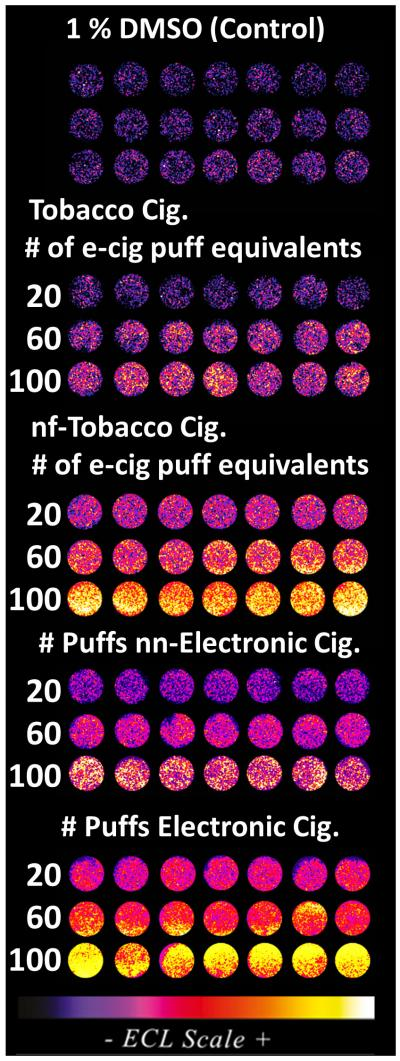 Tests by UConn Chemists Show E-Cigarettes Are Potentially as Harmful as Tobacco Cigarettes when It C