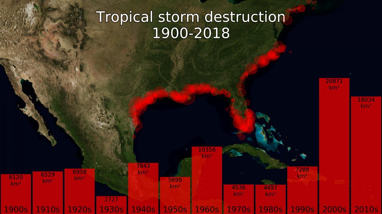 Tropical Storm Destruction 1900 - 2018