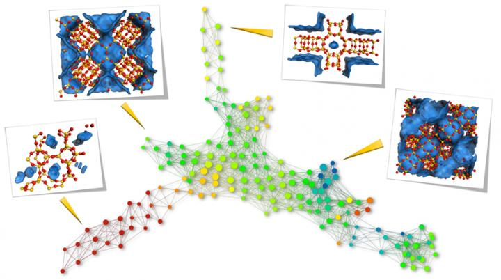Topological Differences of Top-Performing Materials for Methane Storage