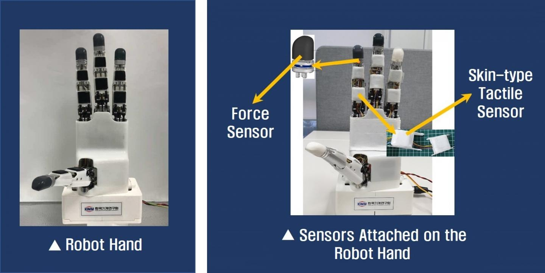 Tactile Sensor-integrated Robot Hand