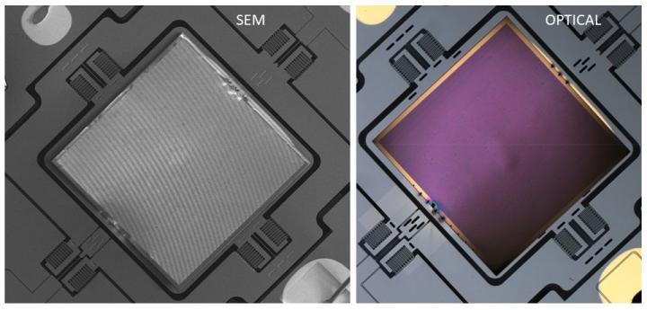 Metasurface-Based Flat Lens Integrated onto a MEMS Scanner