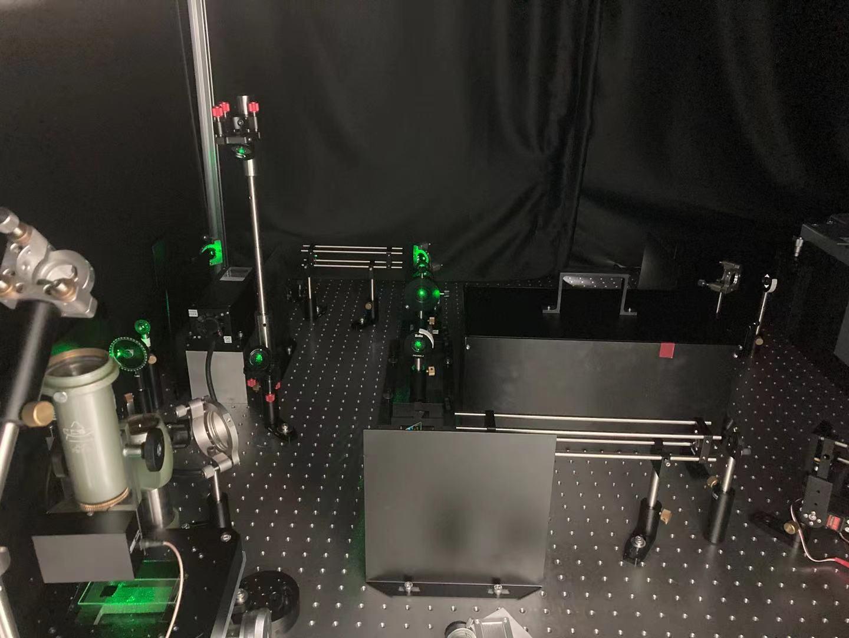Optical setups