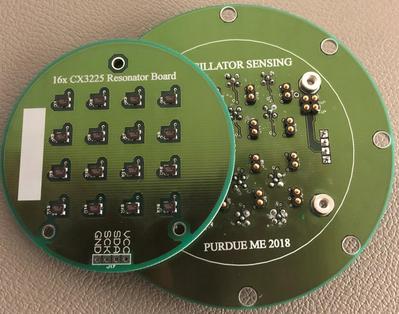 Purdue University Energy Sensor