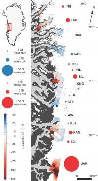 Glacier Mass Loss Graphic