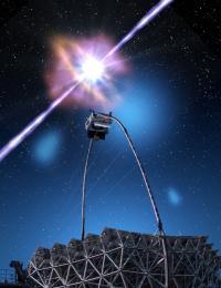 MAGIC Telescope with Gamma-Ray Burst