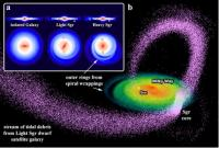 Computer Simulations Visualized the Disk of the Milky Way Galaxy for Three Cases
