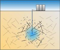 Fault Slippage Expands Beyond Fluid Zone in Deep Well Injections
