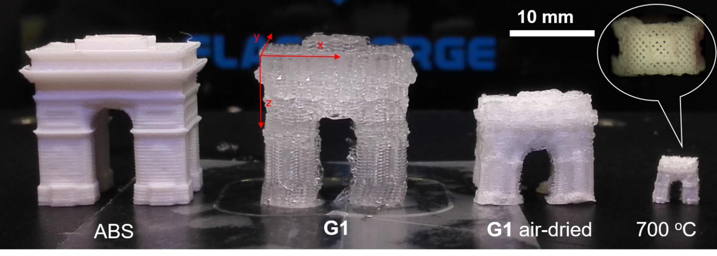 Smart Ink Printed Structures