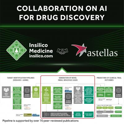 Insilico and Astellas collaborate on AI for a conventionally challenging target family