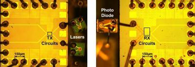 Optical Link Test Chips