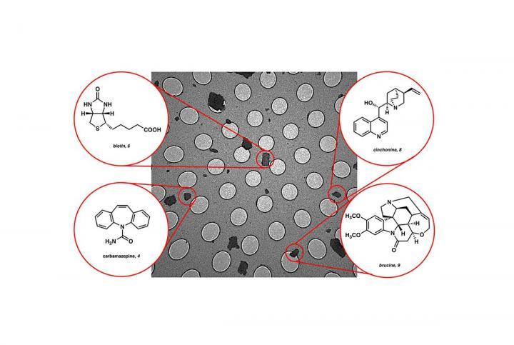 Identifying Organic Molecules