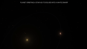 Surviving a Star's Explosive Red Giant Phase