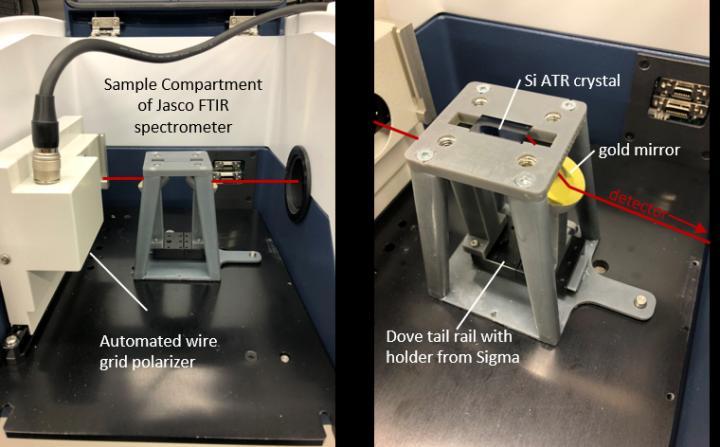 3D printable optical setup