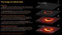 Photon Ring Infographic