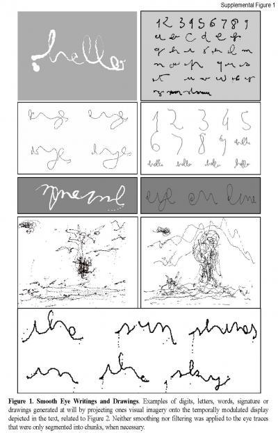 Smooth Eye Writings and Drawings.