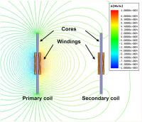 Dipole Coil Resonant System (3 of 3)