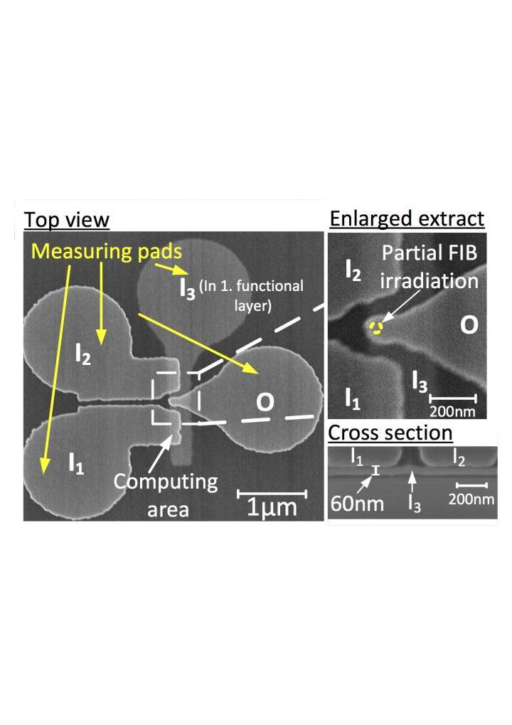 SEM of 3-D Nanomagnetic Logic Gate