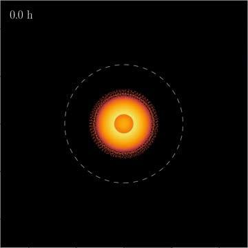 Uranus Simulation