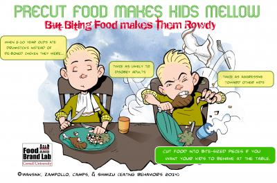 Biting into Whole Foods Can Make Children Rowdy