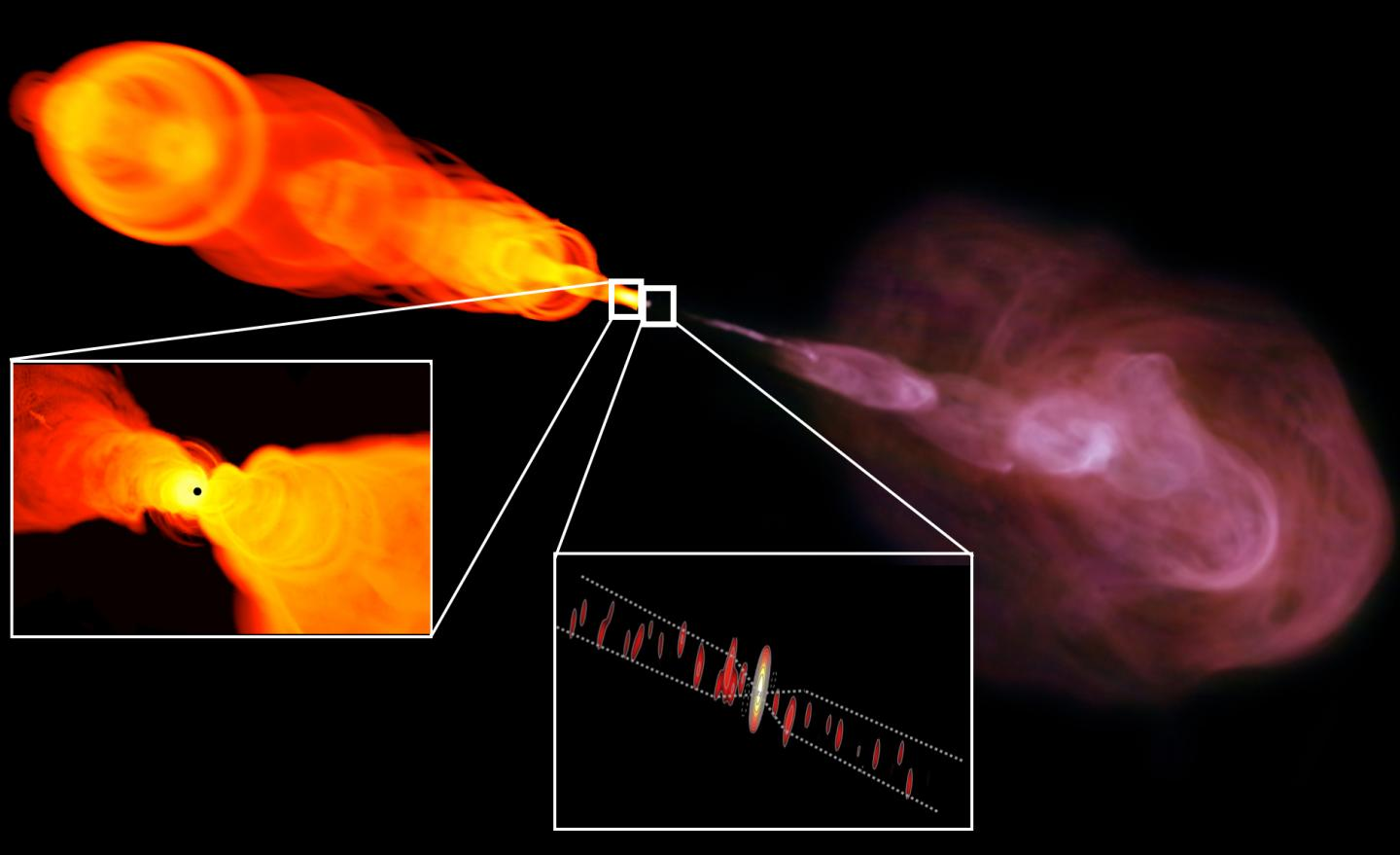 Jets from Black Holes