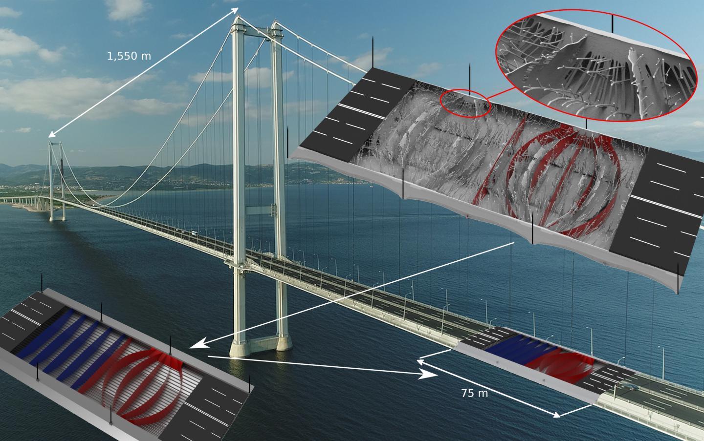 Osman Gazi Suspension Bridge