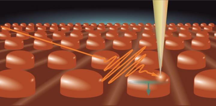 Stibnite Nanodots