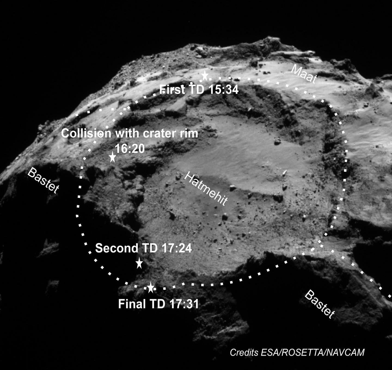 Landing Points on NAVCAM Image