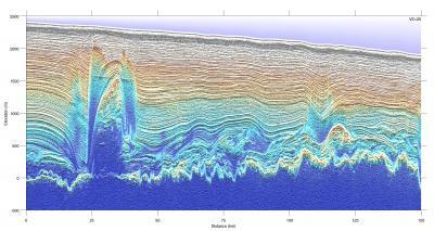 Radar Image of Warped Ice