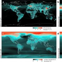 Figure 1. Spatial variability of global anthropogenic GH emissions and projected end-of-century temperature anomalies.
