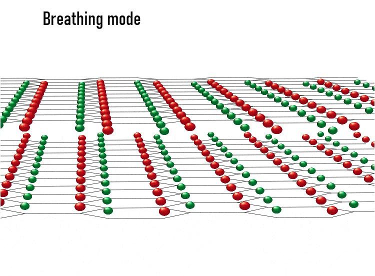 Breathing mode
