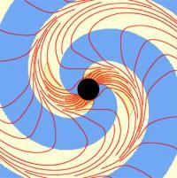 Spiral Vortexes