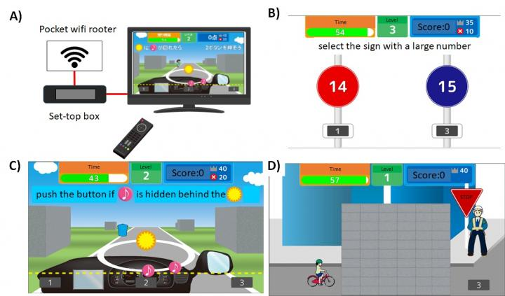 New Cognitive Training Game to Improve Driving Skills among the Elderly (1 of 2)