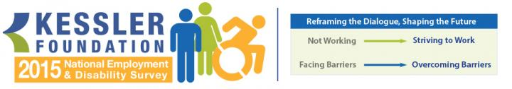2015 Kessler Foundation National Employment and Disability Survey
