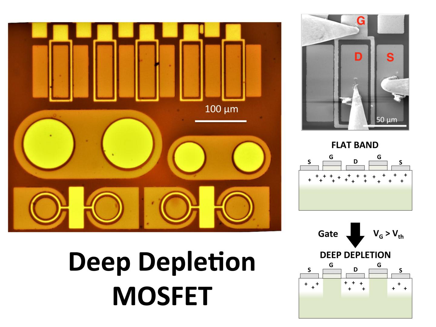 Optical Microscope Image of the MOSCAPs and Diamond Deep Depletion MOSFETs