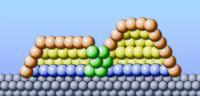 A Structure of Europium Silicide Nanoislands
