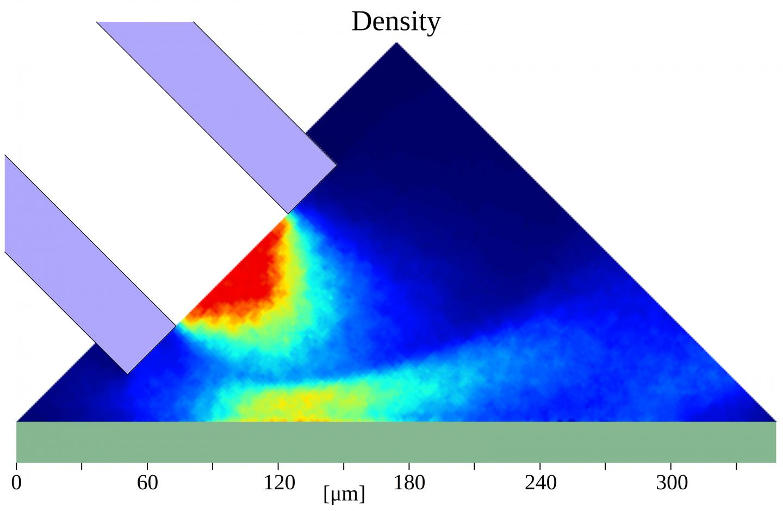 Molecular Density of Supersonic Jet