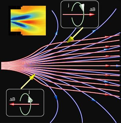 On the Road to Creating An Electrodeless Spacecraft Propulsion Engine