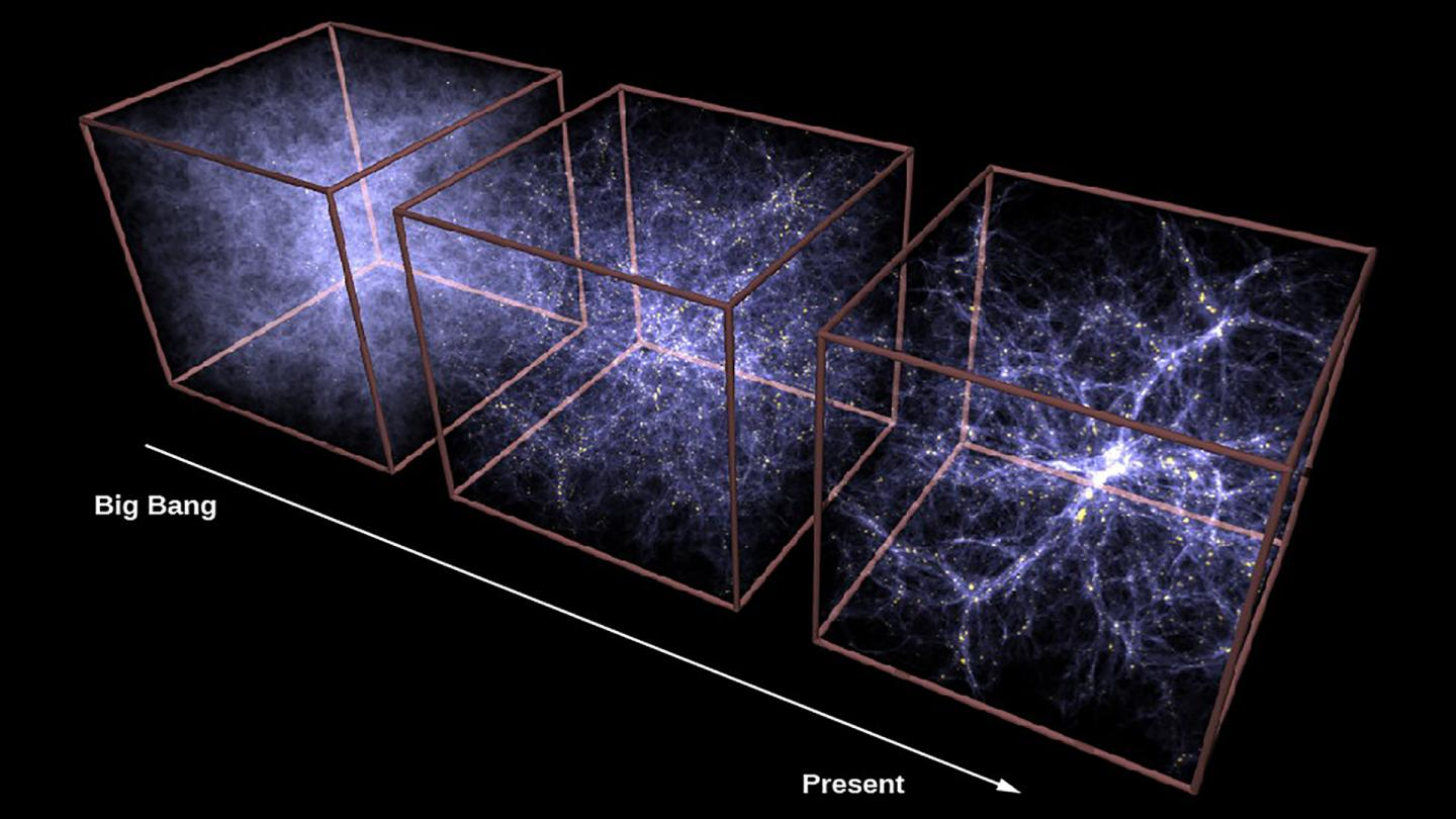 Evolution of large-scale structure as calculated by supercomputers