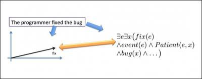 The Markov Logic Network