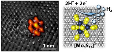 'Edgy' Moly Sulfide Spurs Electrolysis