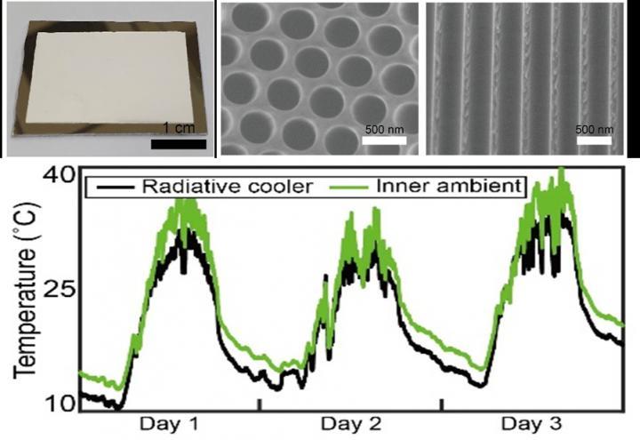 Fabricated Radiative Cooler