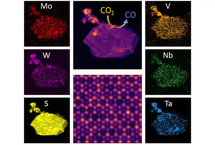 High entropy transition metal dichalcogenide alloy flake