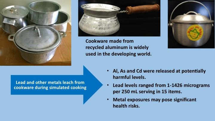 Examples of Aluminum Cookware Tested